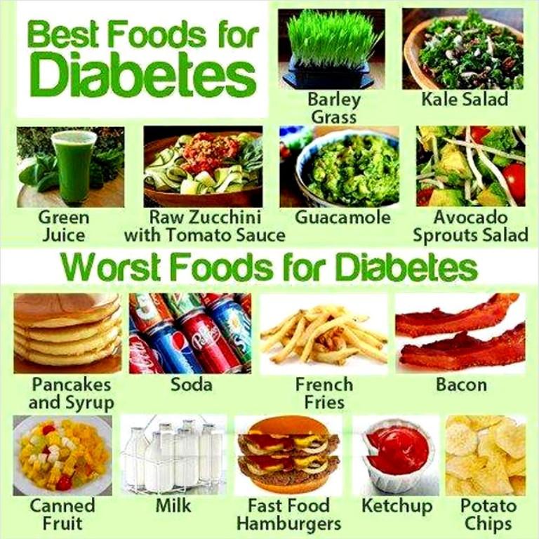 diabetes eating plan