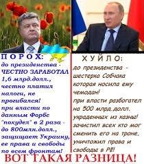 Пропозиція Росії щодо моряків була пасткою, - Волкер - Цензор.НЕТ 6036