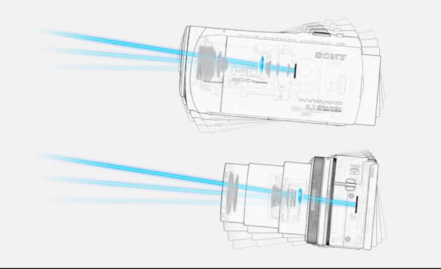 Sony Cyber-shot RX100 Series Part103 YouTube動画>4本 ->画像>27枚