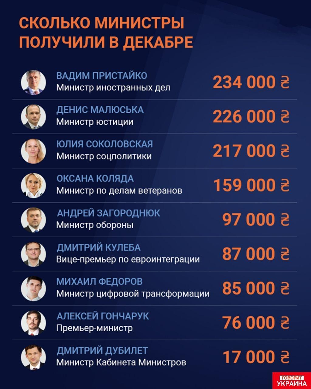 """""""Это не является слабостью"""": Милованов рассказал, как курил марихуану и что думает о геях во власти - Цензор.НЕТ 5708"""