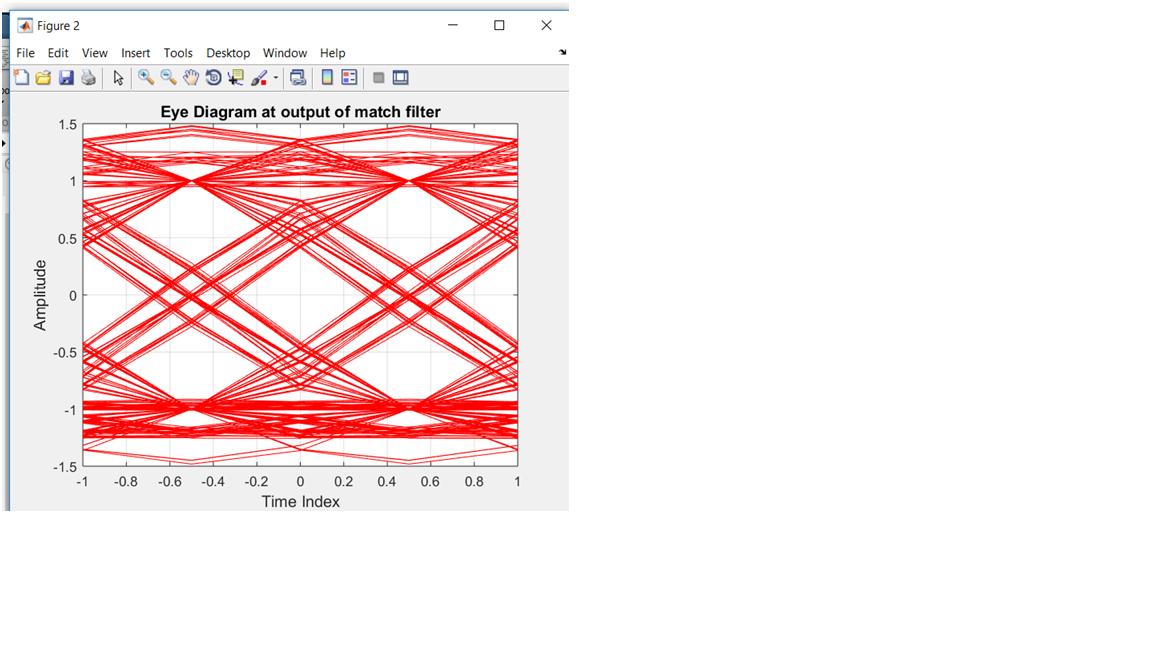 square root raised cosine filter