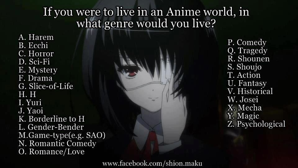 Favourite Anime Genre · Anime Now · Disqus