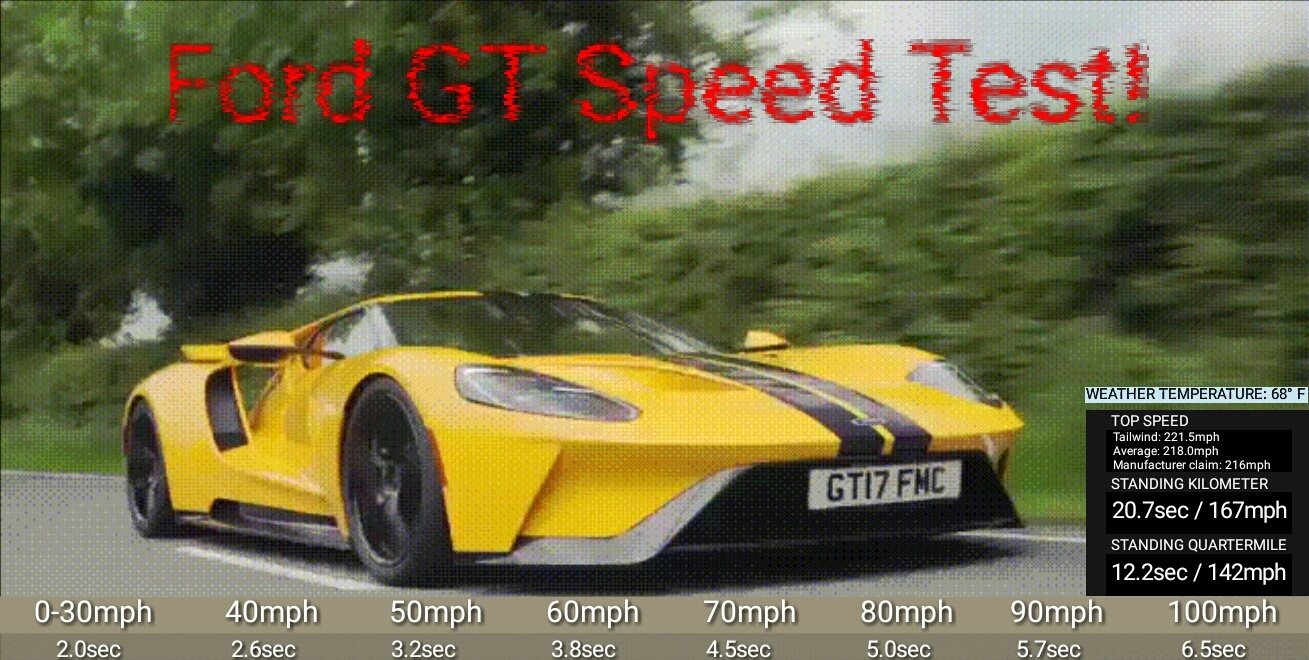 Ford Unveils  Nurburgring Lap Time   Mile Time For Ford Gt