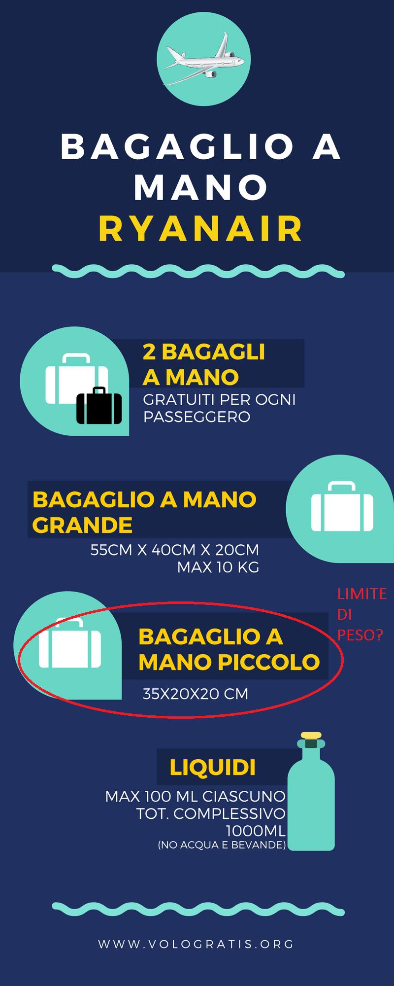 Bagaglio a mano ryanair misure peso e consigli le for Emirati limite di peso del bagaglio a mano