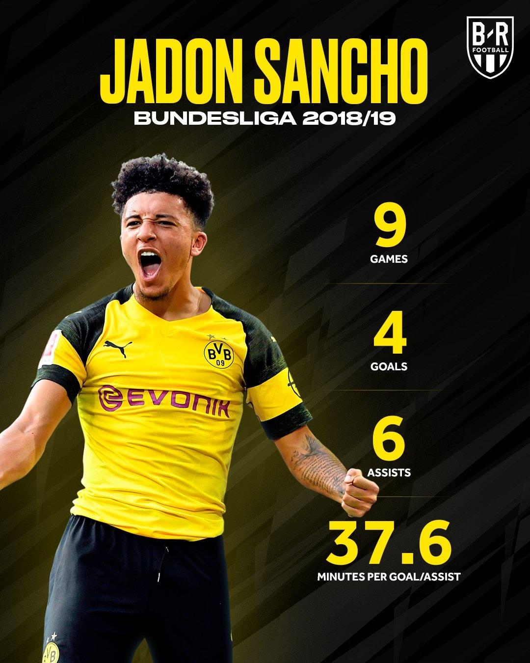 Jadon Sancho - PES Stats Database