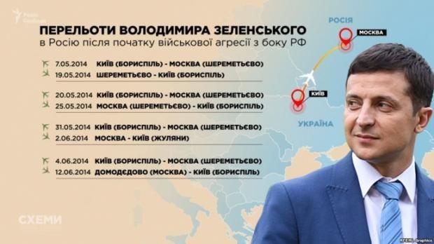 Профильный комитет рекомендует ВР прекратить работу украинской делегации в ПАСЕ до выводов Венецианской комиссии - Цензор.НЕТ 5054