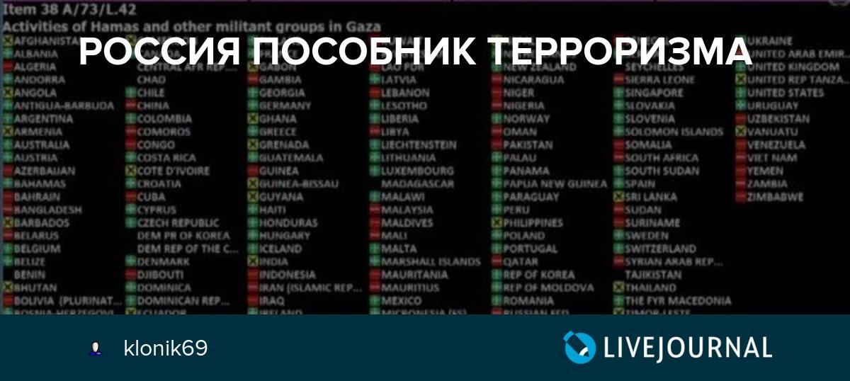 Росія розраховує на перемогу в Міжнародному суді ООН, - коментар МЗС РФ - Цензор.НЕТ 8034