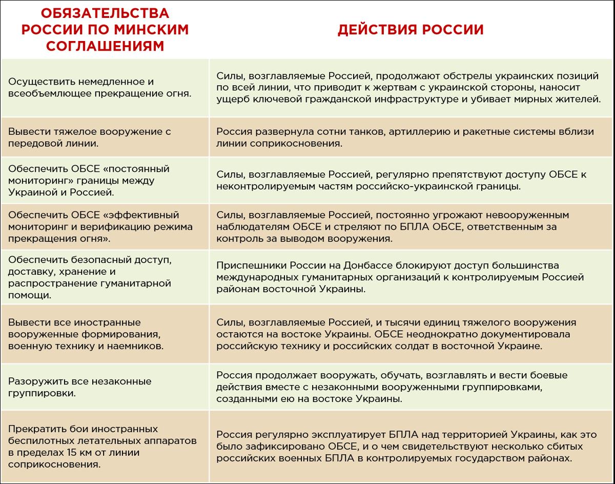 Україна має діяти на випередження російської пропаганди щодо Криму, - заява провідних українських архівів - Цензор.НЕТ 7526