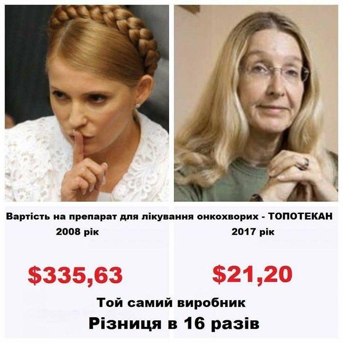 Кіберполіція викрила на Дніпропетровщині групу скімеристів, які викрадали гроші з банківських карток - Цензор.НЕТ 3060