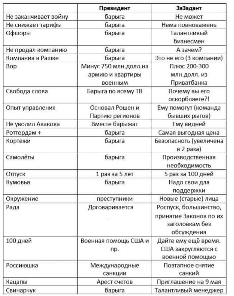 Попередньо визначено ще чотири ділянки, на яких можливе розведення сторін на Донбасі, - пресцентр ООС - Цензор.НЕТ 3083
