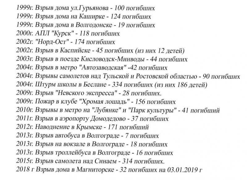 Российская авиация в августе атаковала лагерь беженцев в Сирии, погибли 19 человек, - NYT - Цензор.НЕТ 5324