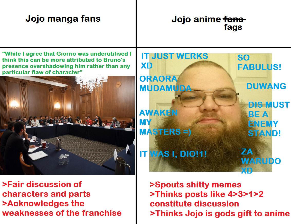Hardcore Fandoms Anime Worldd Disqus