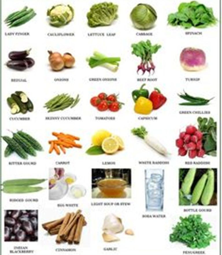 Foods To Avoid With Hyperglycemia