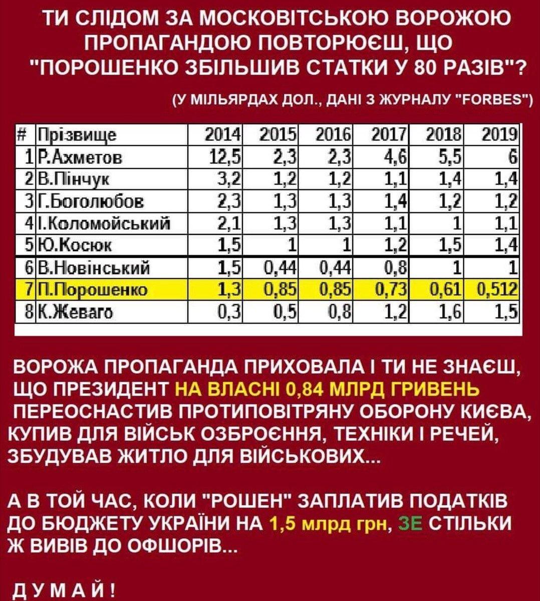 Росія через соцмережі впливає на вибори до Європарламенту, але менш активно, ніж у США та Франції, - розвідка ЄС - Цензор.НЕТ 2627