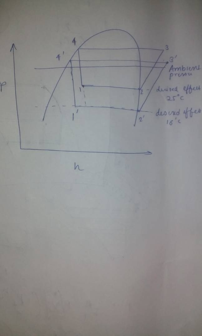 air conditioner's compressor reciprocating or rotary? which one is ac manifold diagram zamil ac wiring diagram #42