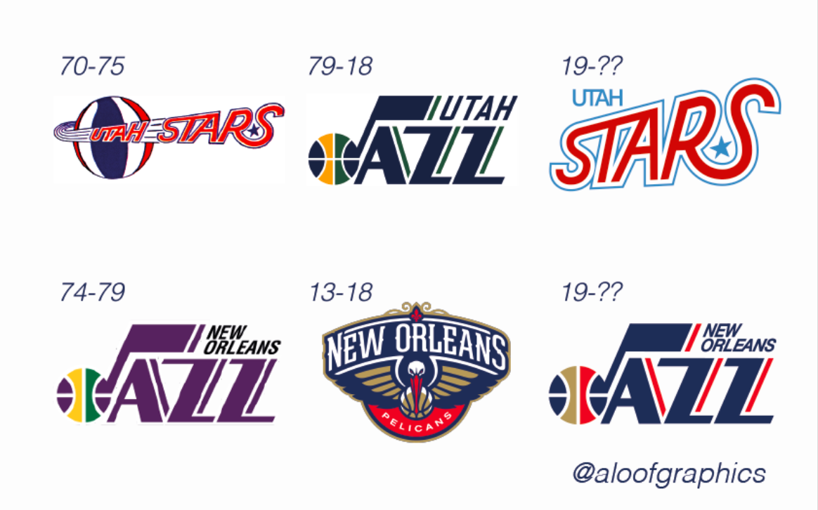 535fe32b1 Utah Stars New Orleans Jazz rename back to basic - Concepts - Chris ...
