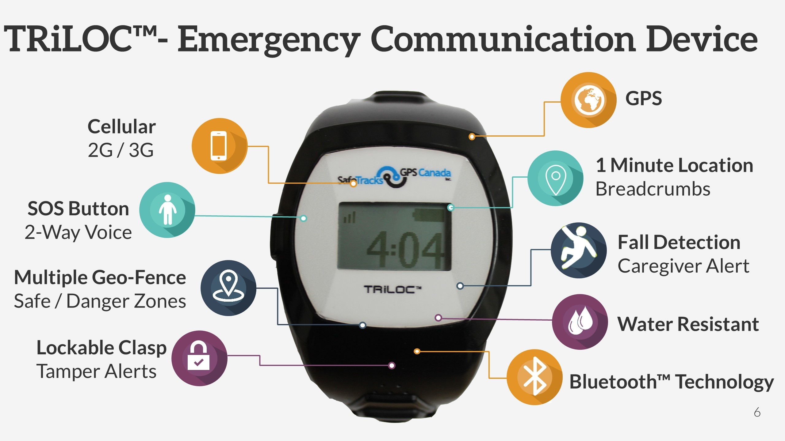 The Triloc Also Features Bluetooth For Indoor Positioning And True Fall Detection Alert Notifications Are Sent To Caregiver Via Text Message Or