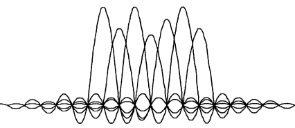 constant envelope ofdm thesis Channel estimation in constant envelope orthogonal frequency-division  constant envelope orthogonal frequency-division multiplexing  ofdm, constant envelope.