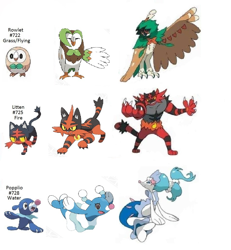 Pokémon: Pokémon GO | Sun & Moon - Página 75 - Séries e ...