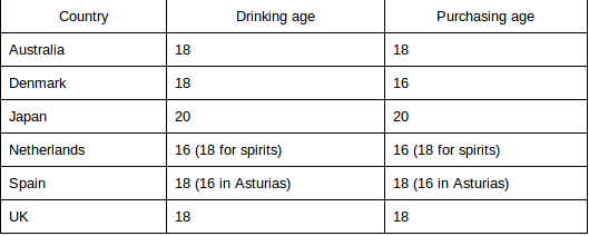 Master Drinking · Debate Age Disqus
