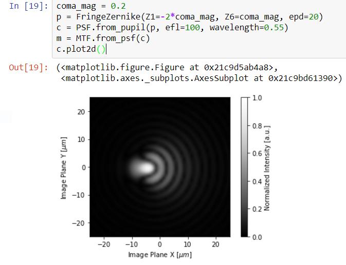 filetype pdf lens aberration testing