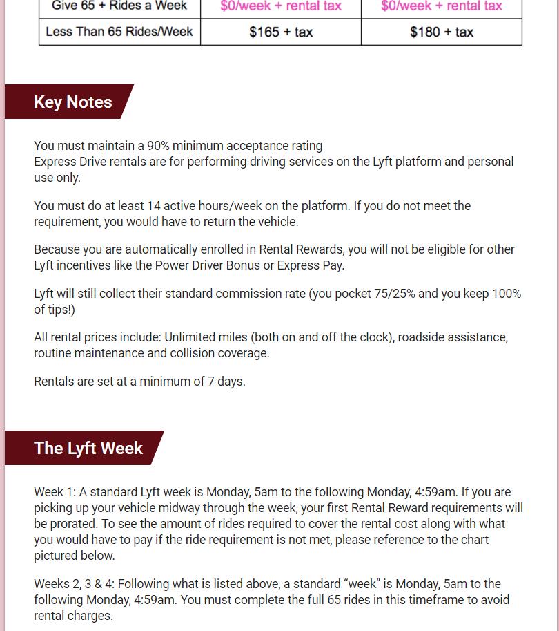 Lyft Driver Rental Car Requirements