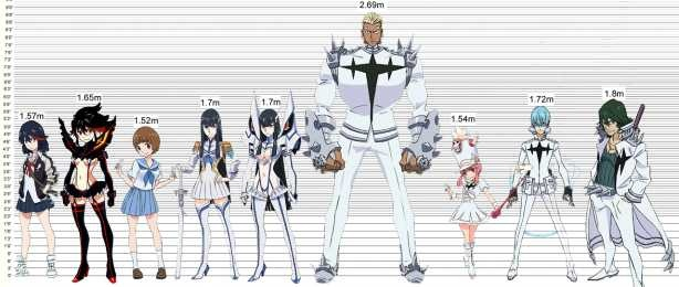 Anime Height Comparison Chart