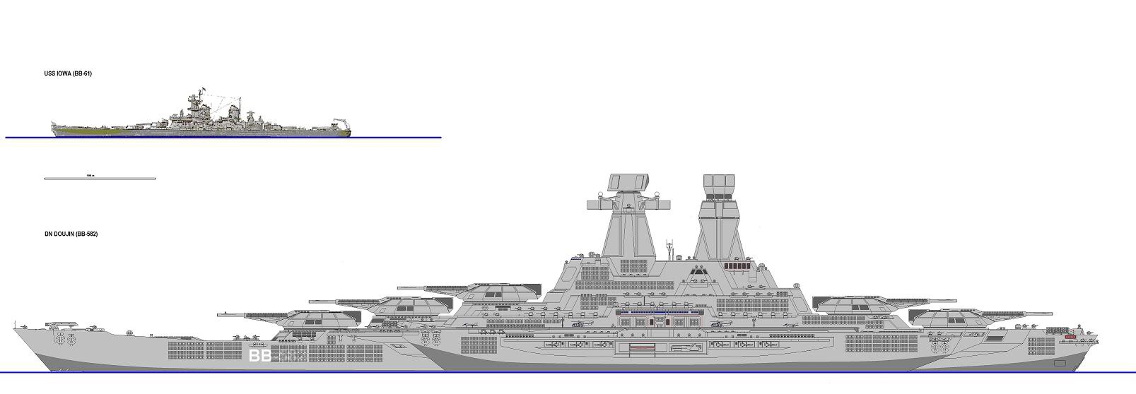 Modern Battleship Design Largest Battleship Des...