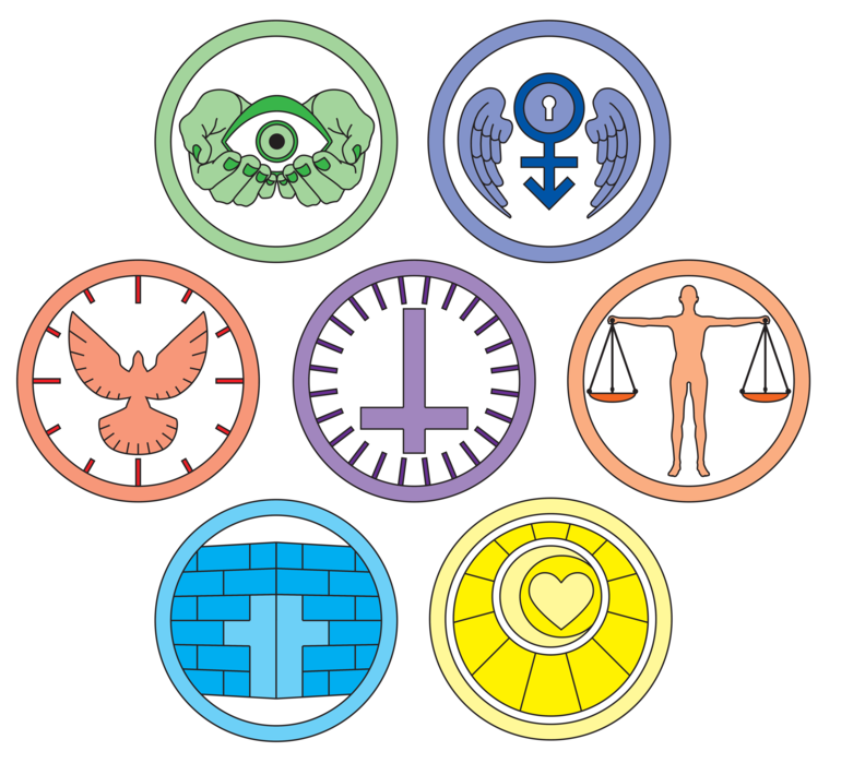 The Seven Deadly Sins And The Seven Heavenly Virtues Dont Bully