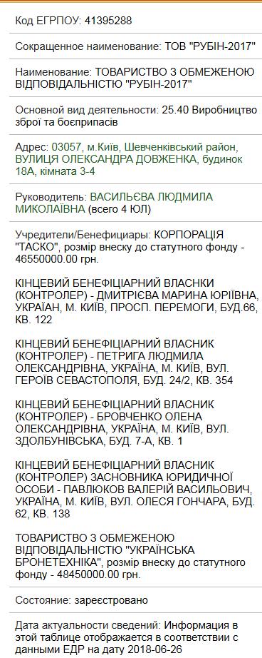 Украинская копия станкового гранатомета СПГ-9 гранатомета, испытания, Ланцея, противотанкового, комиссия, начались, офицеров, Украины, научных, сотрудников, разработчиков, Копье, является, «Рубин2017», полигоне, станкового, Днепропетровской, украинского, успешноСПГ9, «Украинская