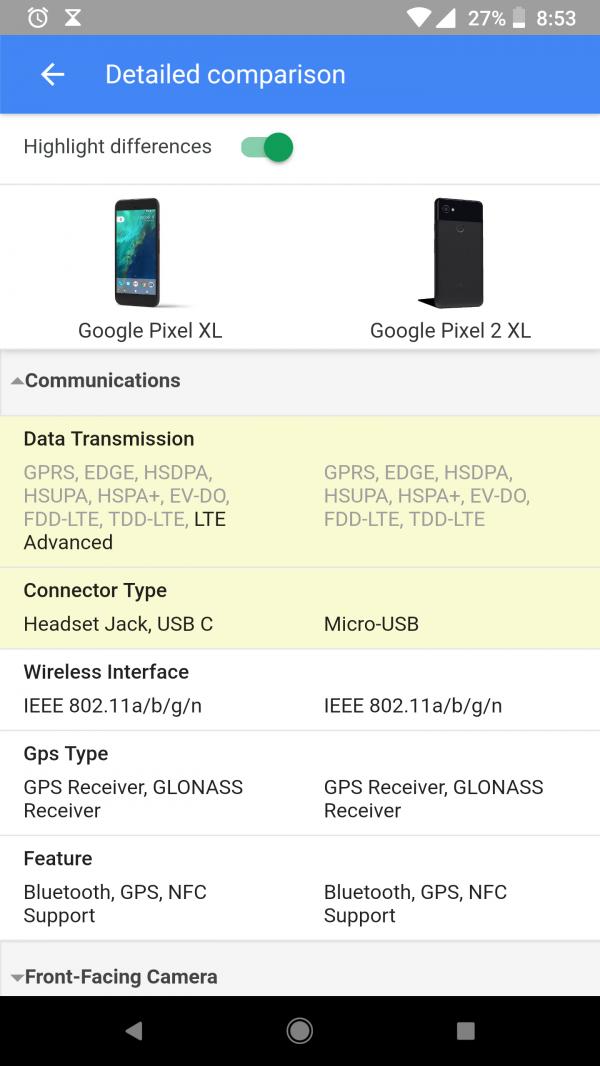 Pixel 2 XL has a Micro-USB port instead of a USB-C port.